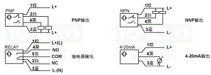热式流量传感器-3220型
