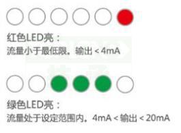 热式流量传感器-3220型设置