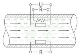 热式流量传感器-3220型工作原理