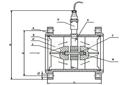 LWGY涡轮流量计