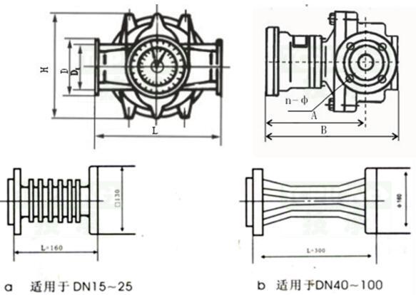 齿轮流量计-3360型